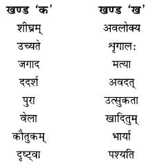 NCERT Solutions for Class 10 Sanskrit Shemushi Chapter 2 बुद्धिर्बलवती सदा Additional Q6