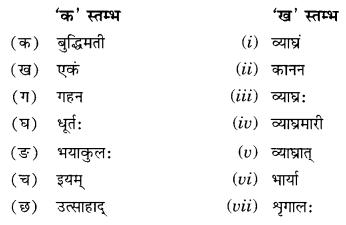 NCERT Solutions for Class 10 Sanskrit Shemushi Chapter 2 बुद्धिर्बलवती सदा Additional Q7