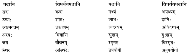 NCERT Solutions for Class 10 Sanskrit Shemushi Chapter 3 व्यायामः सर्वदा पथ्यः Additional Q7.1