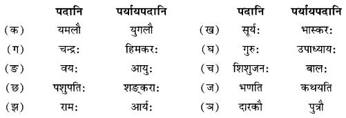 NCERT Solutions for Class 10 Sanskrit Shemushi Chapter 4 शिशुलालनम् Additional Q7.1