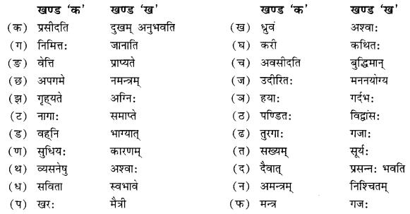 NCERT Solutions for Class 10 Sanskrit Shemushi Chapter 6 सुभाषितानि Additional Q5