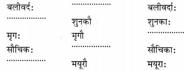 NCERT Solutions for Class 6 Sanskrit Chapter 1 शब्द परिचयः 1.8