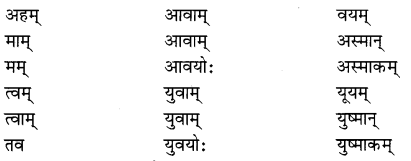 NCERT Solutions for Class 6 Sanskrit Chapter 4 विद्यालयः 1