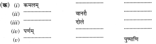 MCQ Questions for Class 6 Sanskrit Chapter 3 शब्द परिचयः 3 with Answers 2