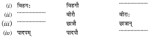 MCQ Questions for Class 6 Sanskrit Chapter 5 वृक्षाः with Answers 2