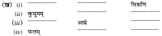 MCQ Questions for Class 6 Sanskrit Chapter 5 वृक्षाः with Answers 3