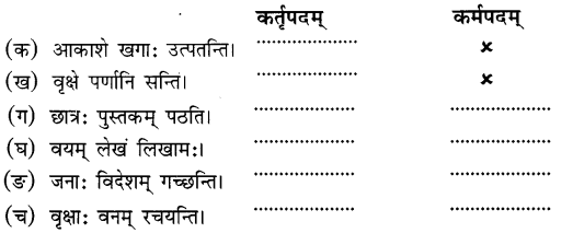 MCQ Questions for Class 6 Sanskrit Chapter 5 वृक्षाः with Answers 5