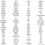 MCQ Questions for Class 10 Sanskrit Chapter 11 प्राणेभ्योऽपि प्रियः सुह्रद् with Answers 1