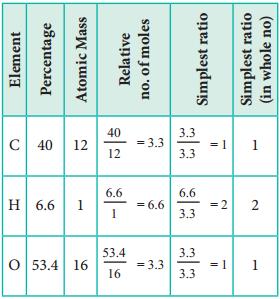 Empirical Formula and Molecular Formula img 2