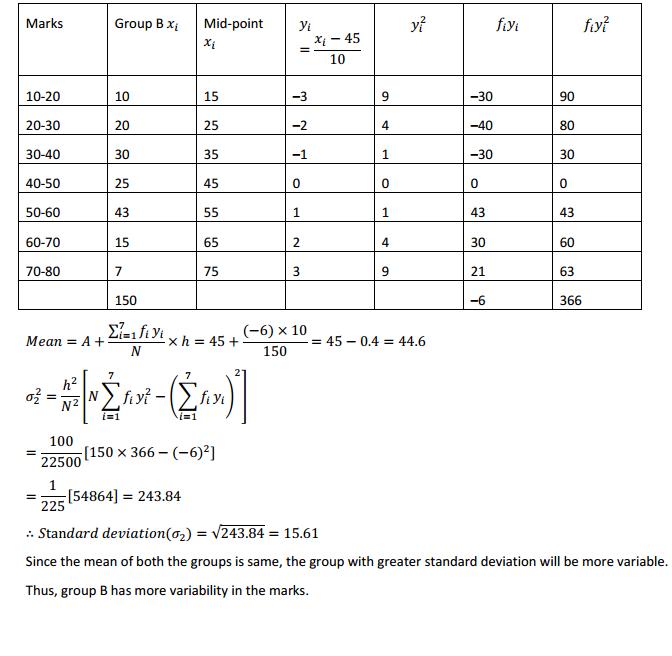 NCERT Solutions for Class 11 Maths Chapter 15 Statistics Ex 15.3 2