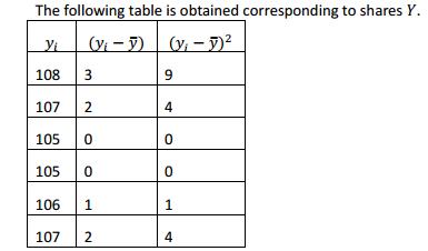 NCERT Solutions for Class 11 Maths Chapter 15 Statistics Ex 15.3 5