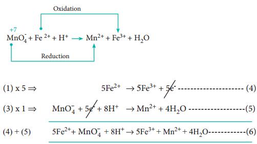 Oxidation Number img 11