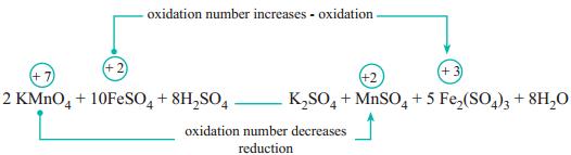 Oxidation Number img 2