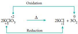 Oxidation Number img 4
