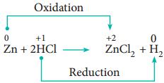 Oxidation Number img 6